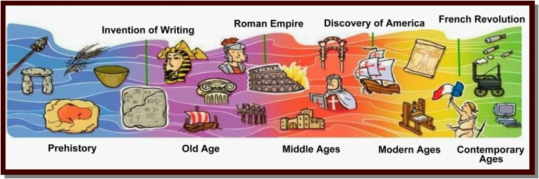 The rise of rome as a civilization