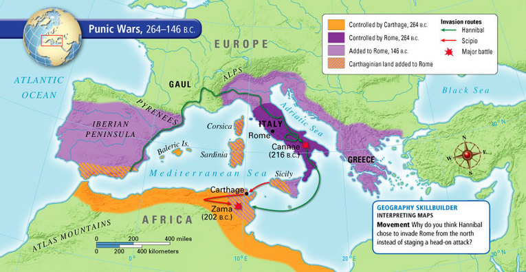 a comparison of the roman empire and the early united states